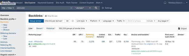 Ahrefs backlink analysis tool