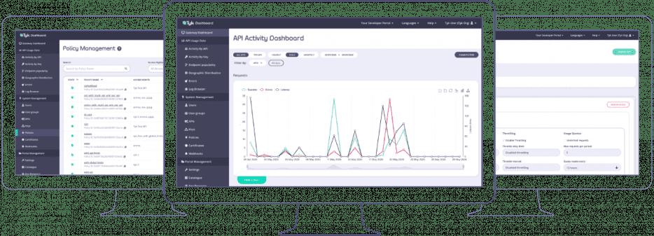 Tyk API gateway
