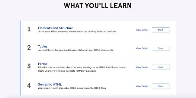 Syllabus of Codecademy's Learn HTML class