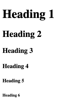 Six heading levels displayed using heading HTML elements