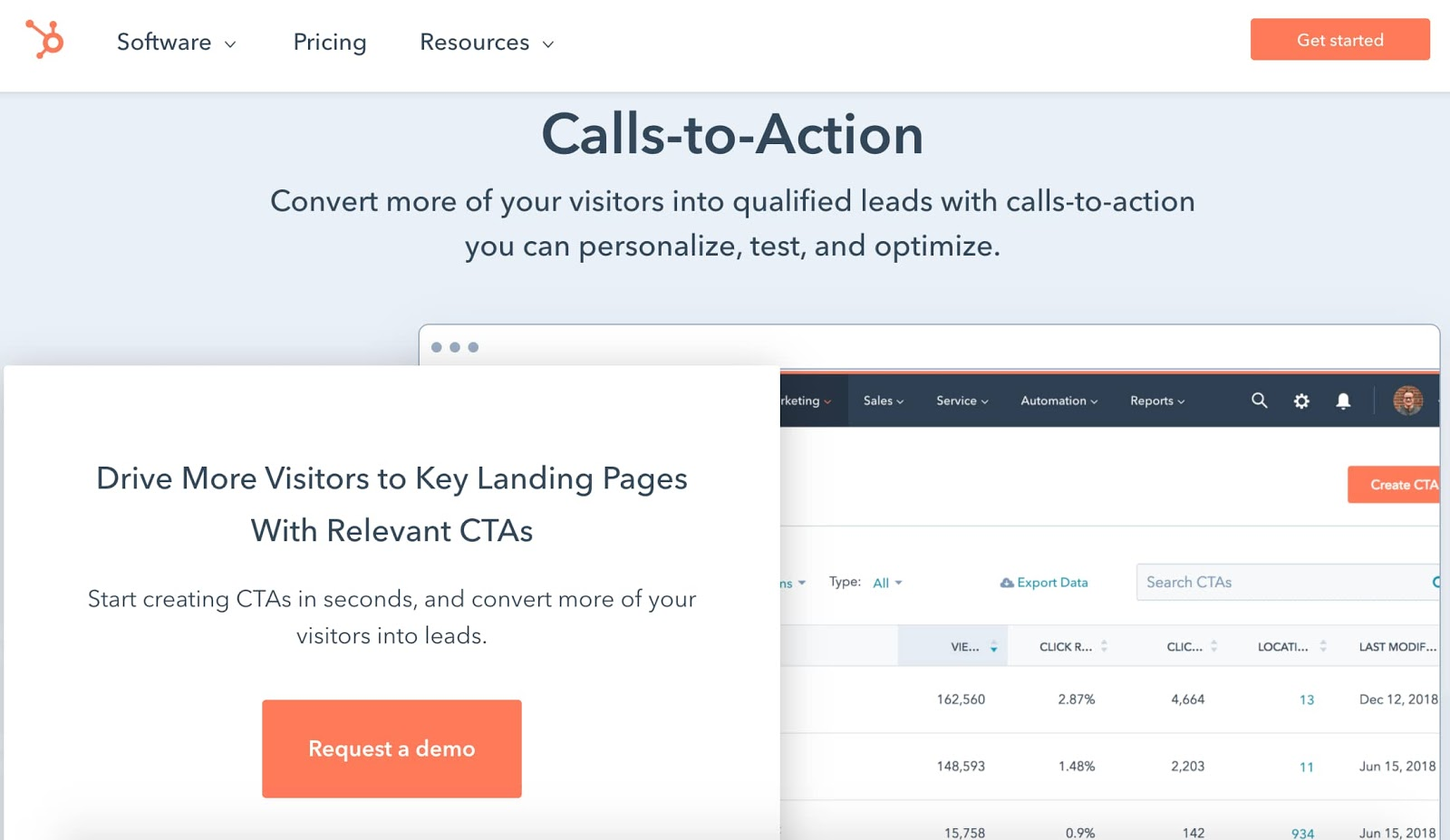 hubspot calls to action cta tool