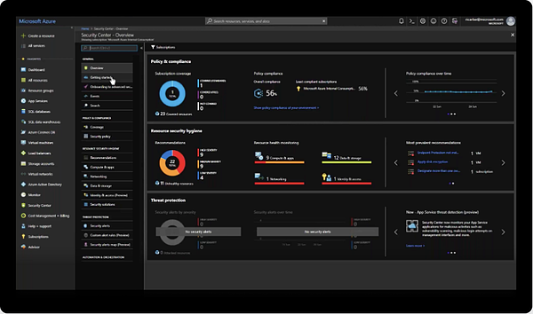 Single Sign-on solution Microsoft Azure's dashboard