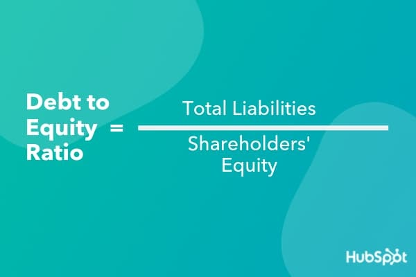 Formula for calculating the debt to equity ratio
