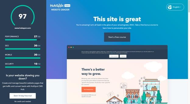 HubSpot Website Grader 2021 grade