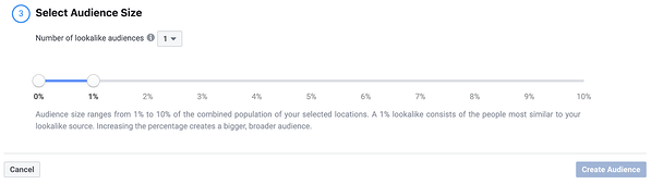 Audience size for Facebook ads.