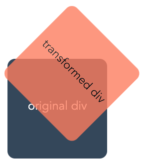 demonstration of the CSS transform origin property