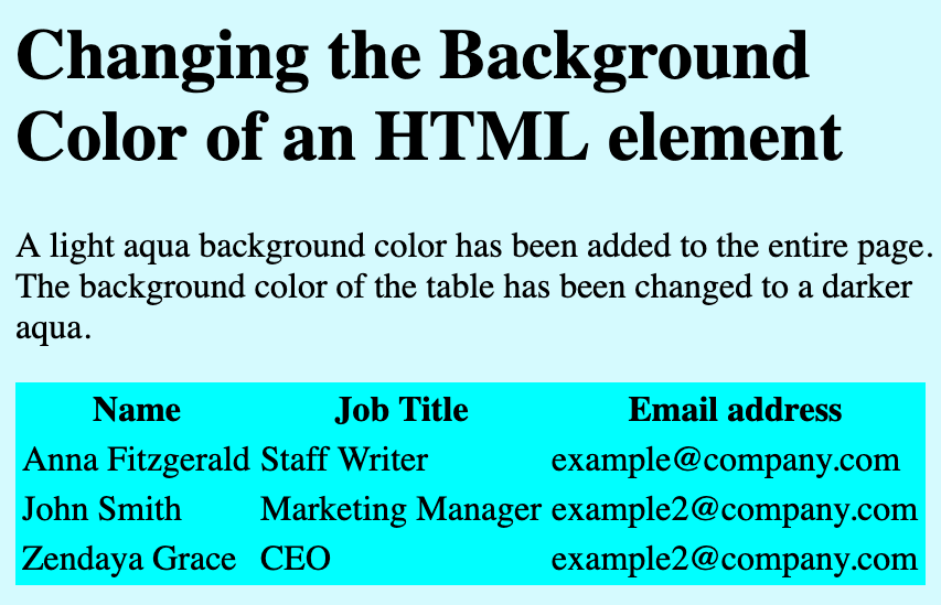 An HTML table element with aqua background color on a web page with lighter blue background