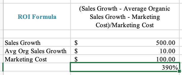 Completed calculation of ROI for marketing in Excel
