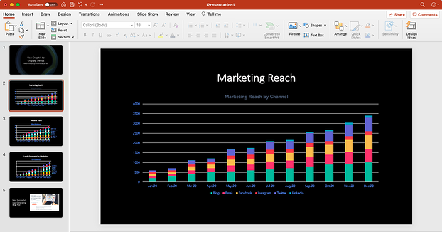 free marketing template graphs in PowerPoint