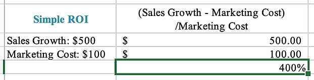 Completed calculation of simple ROI in Excel