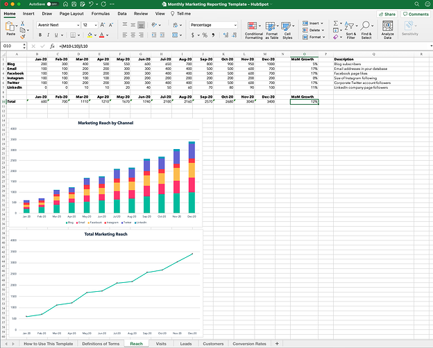 free monthly marketing reporting template