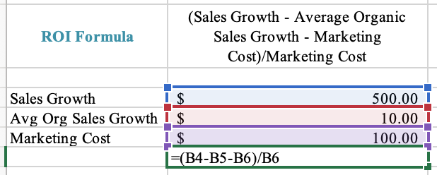 ROI formula for marketing in Excel