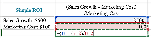 Excel calculation of simple ROI formula