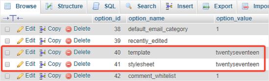 Edit Template and CSS WordPress Manual Theme Change