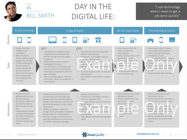 day in the life customer journey map example