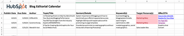 Screenshot of a dataset in Excel.