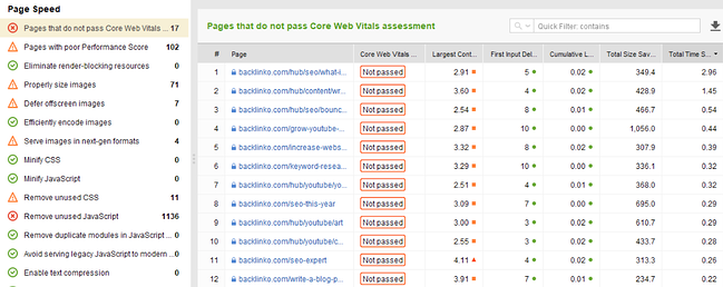WebSite Auditor report showing all failing pages in a single tab