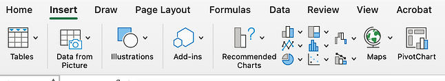 The types of graphs and charts in excel