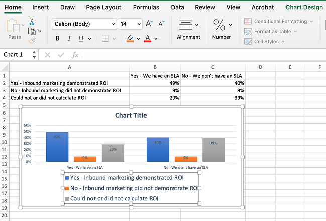 How to change the size of a chart or graph's legend and axis labels in an excel spreadsheet