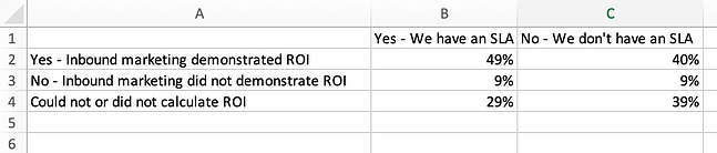 How to enter data into an excel spreadsheet