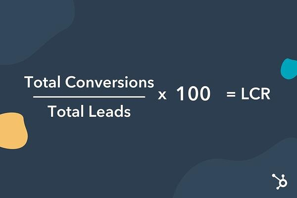 lead conversion formula