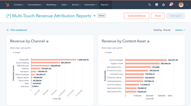 Multi-Touch Revenue Attribution Reports workspace