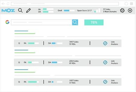 Moz off-page SEO tool