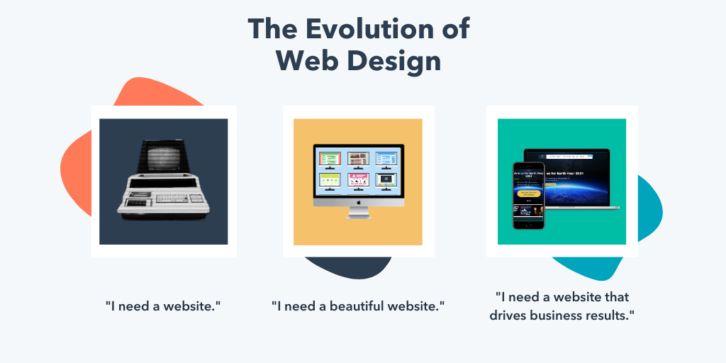 Graphic illustrating the three evolutionary stages of web design
