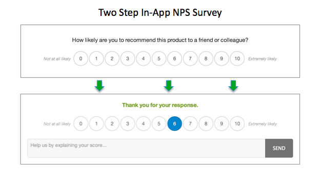 Two-Step-in-app-NPS-Survey