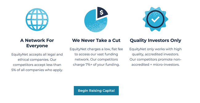 Business crowdfunding: homepage for EquityNet