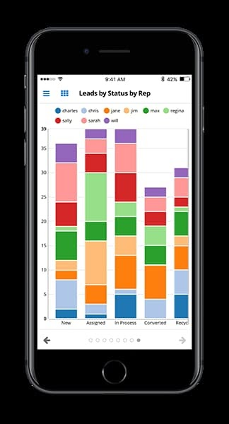Mobile CRM SugarCRM