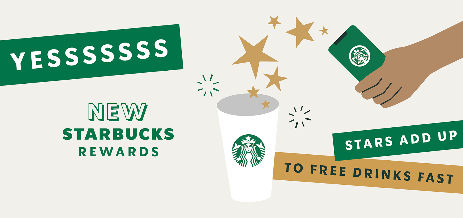 Starbucks rewards point system loyalty program
