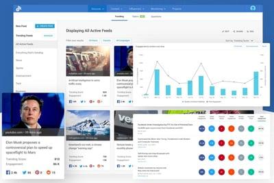 buzzsumo marketing strategy tool