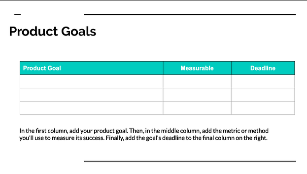 Product Goals table