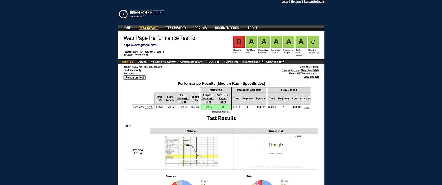 screenshot of the website performance assessment webpagetest