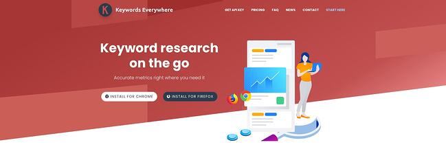 product page for the long tail keyword tool keywords everywhere