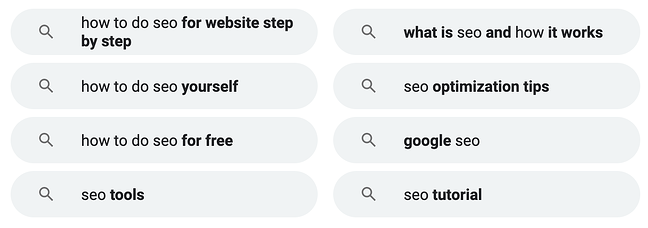 the related searches section of the google results page