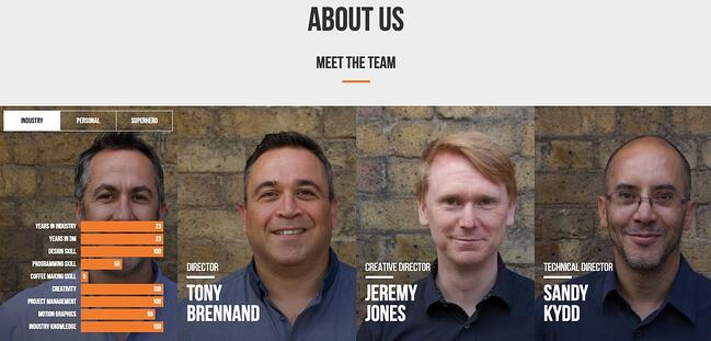 meet the team page: digital marmalade example