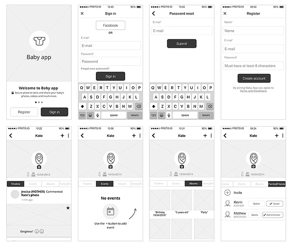 Mobile website wireframe example