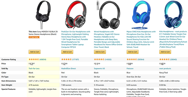 Amazon-price-comparison