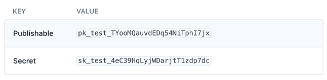 free api keys: stripe example