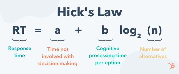 Hick's Law formula proves that increasing the number of options presented to a user increases their response time