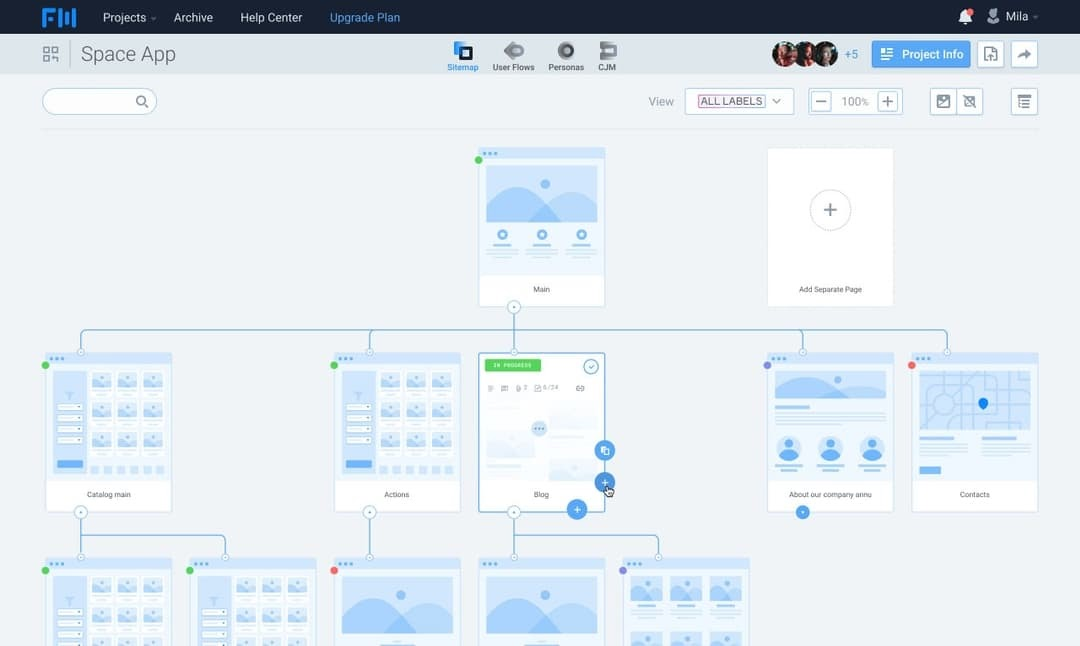 Information architecture sitemap created with FlowMapp