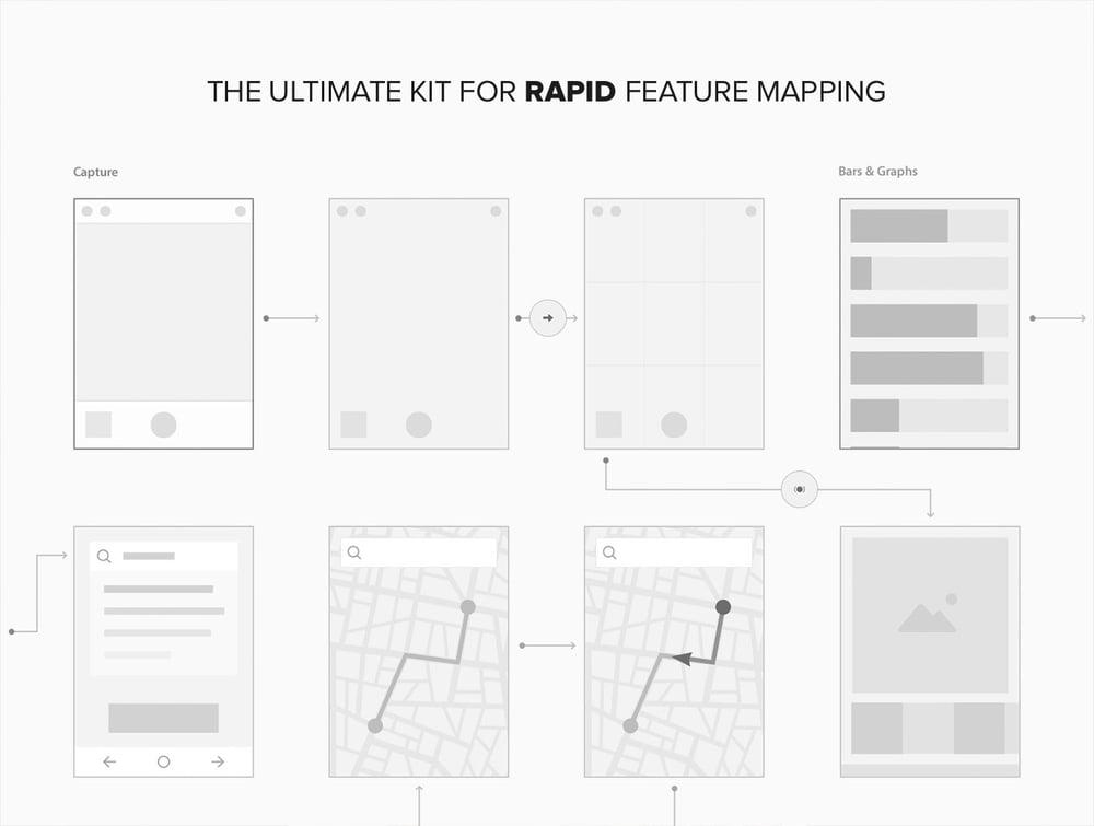 UI8 Information Architect kit template