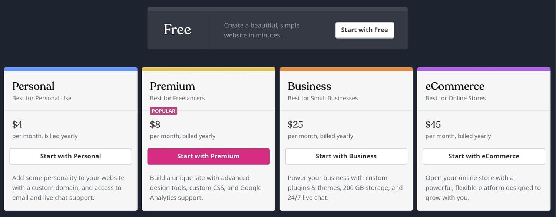 WordPress.com hosting plans pricing page