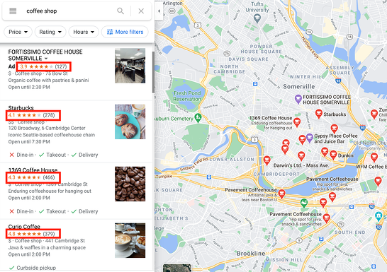 Example of company reviews with Google Maps search results