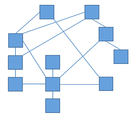 network taxonomy website structure diagram