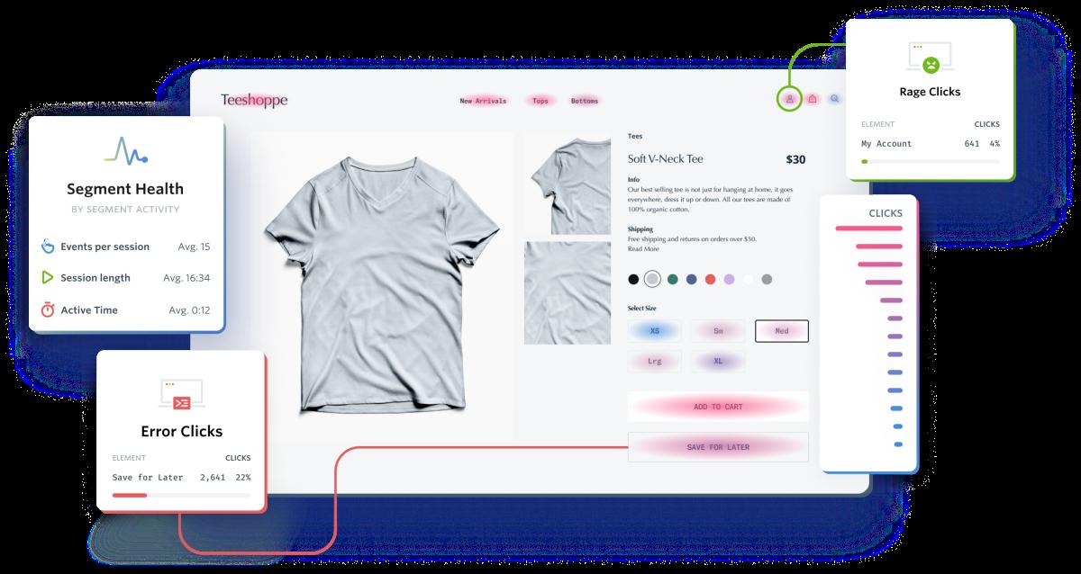 User testing session on ecommerce website via Full Story