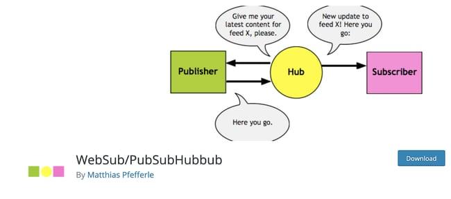 product page for the WordPress plugin PubSubHubbub