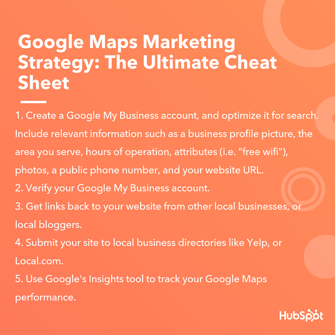 Google-Maps-Marketing-Strategy